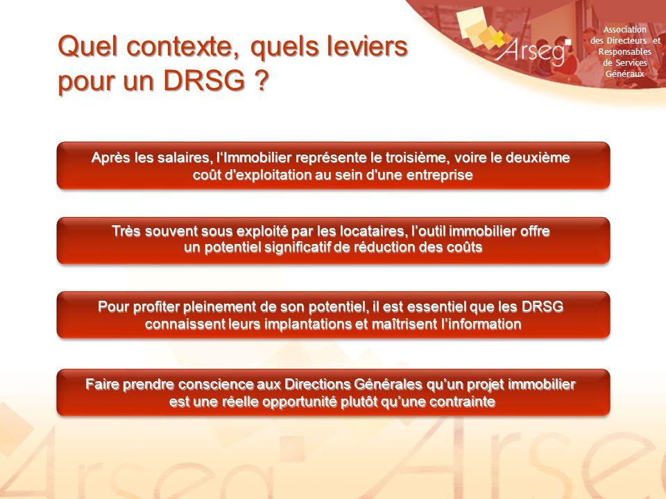 Quel contexte, quels leviers pour un DRSG