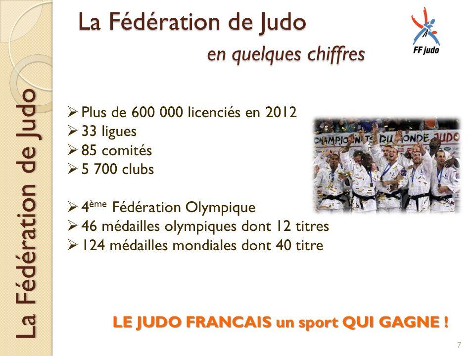 La Fédération de Judo en quelques chiffres