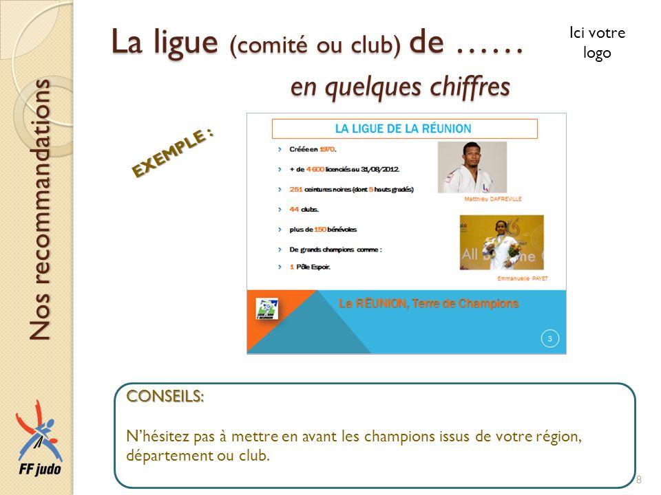 La ligue (comité ou club) de …… en quelques chiffres