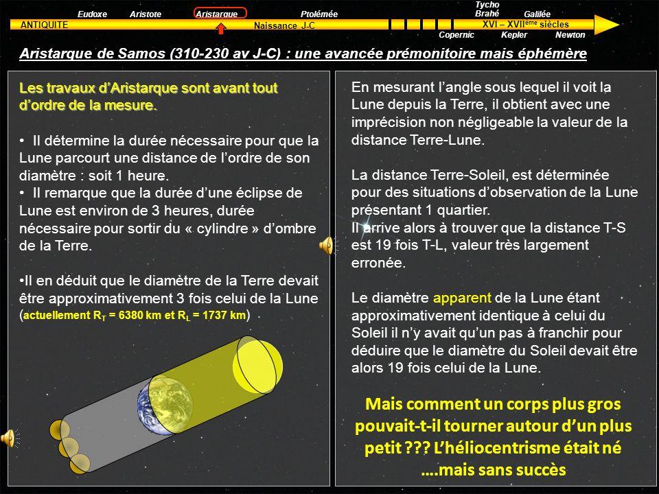 Aristarque de Samos (310-230 av J-C) : une avancée prémonitoire mais éphémère