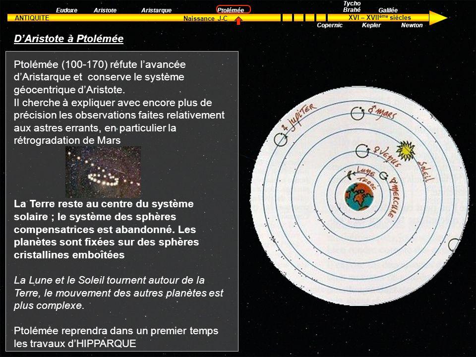 D'Aristote à Ptolémée Ptolémée (100-170) réfute l'avancée d'Aristarque et conserve le système géocentrique d'Aristote.