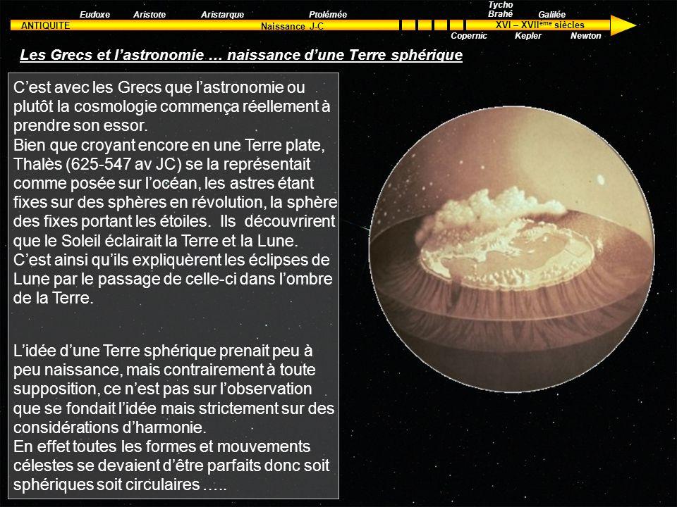 Les Grecs et l'astronomie … naissance d'une Terre sphérique