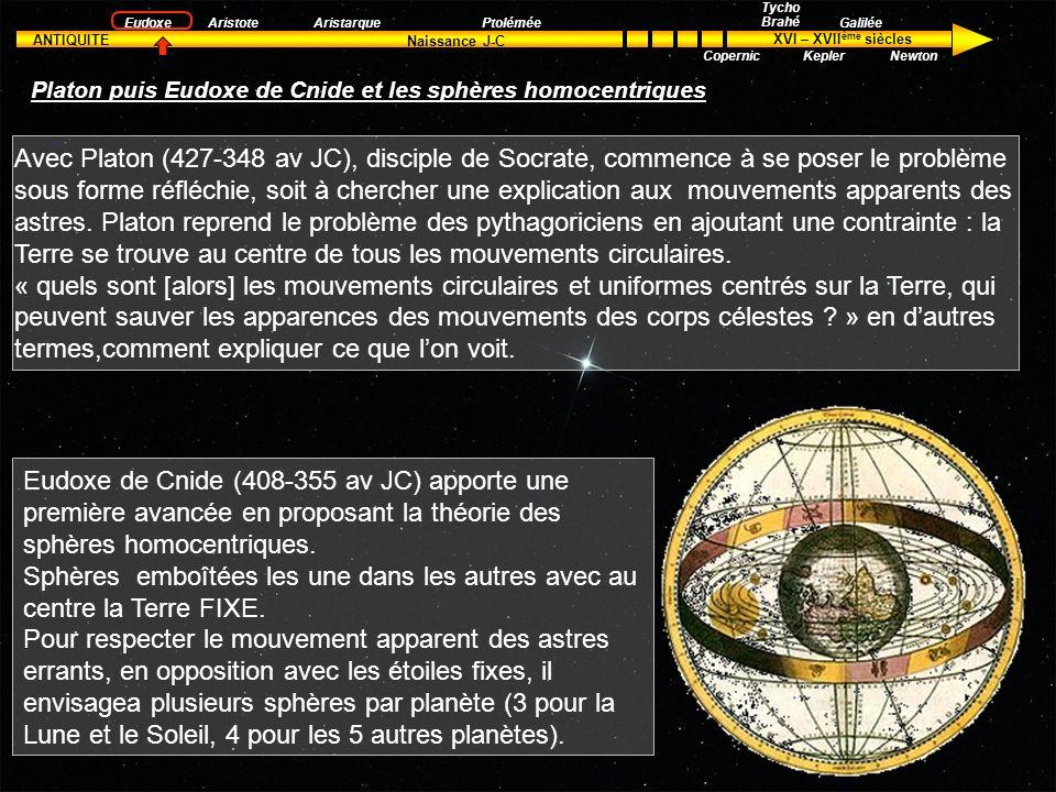 Platon puis Eudoxe de Cnide et les sphères homocentriques