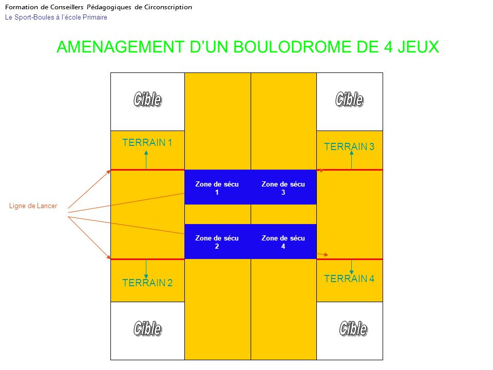 AMENAGEMENT D'UN BOULODROME DE 4 JEUX