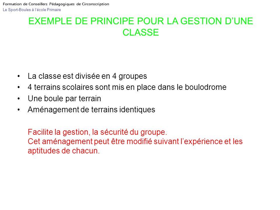 EXEMPLE DE PRINCIPE POUR LA GESTION D'UNE CLASSE