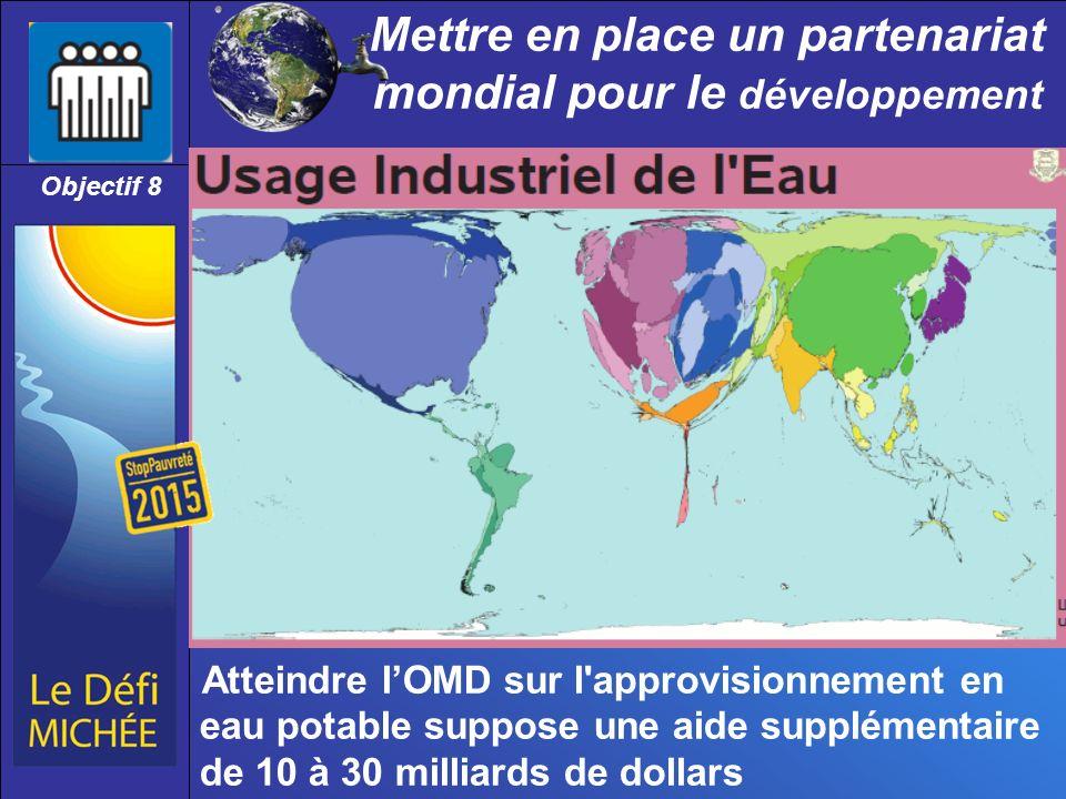 Mettre en place un partenariat mondial pour le développement