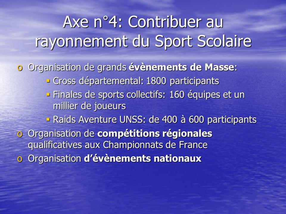 Axe n°4: Contribuer au rayonnement du Sport Scolaire