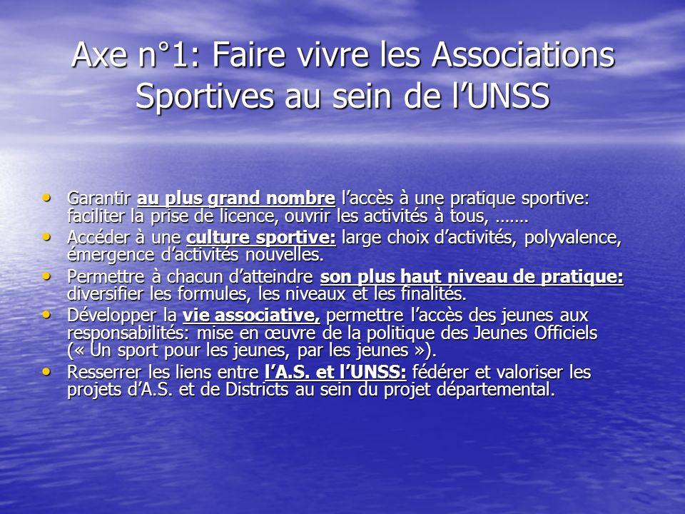 Axe n°1: Faire vivre les Associations Sportives au sein de l'UNSS