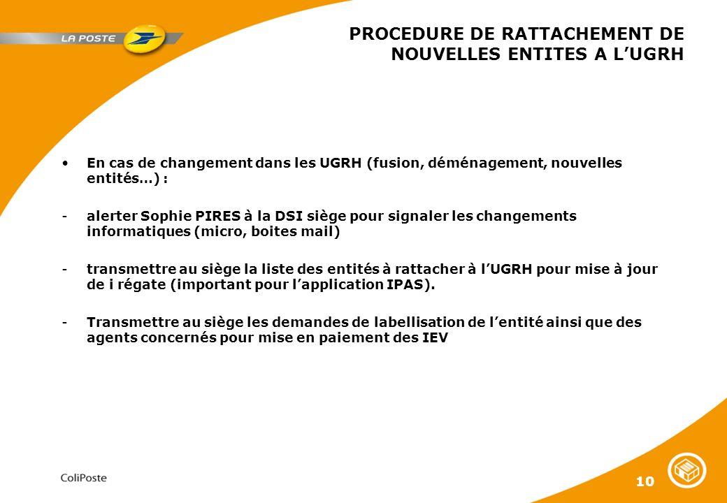 PROCEDURE DE RATTACHEMENT DE NOUVELLES ENTITES A L'UGRH