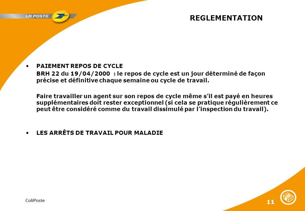 REGLEMENTATION PAIEMENT REPOS DE CYCLE