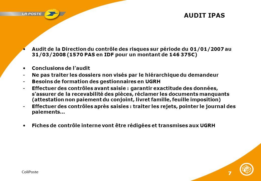 AUDIT IPAS Audit de la Direction du contrôle des risques sur période du 01/01/2007 au 31/03/2008 (1570 PAS en IDF pour un montant de 146 375€)
