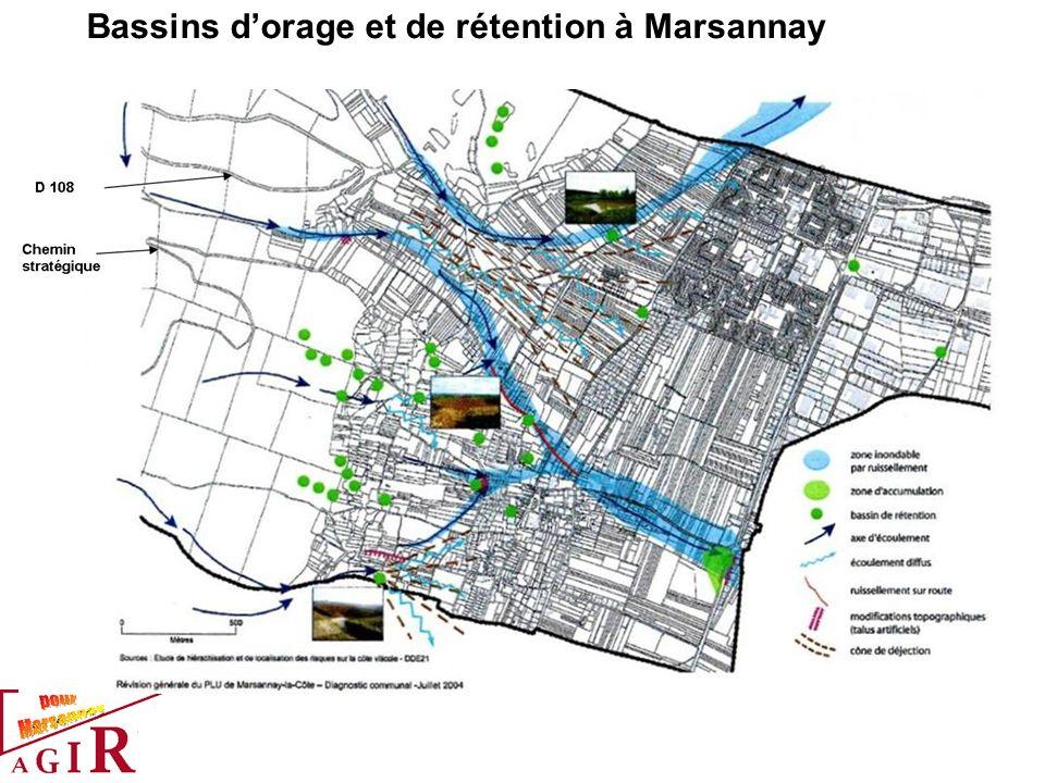 Bassins d'orage et de rétention à Marsannay