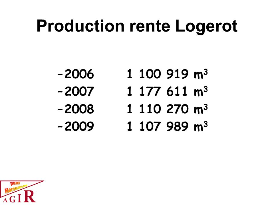Production rente Logerot