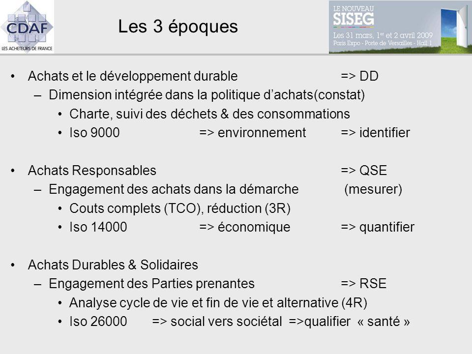 Les 3 époques Achats et le développement durable => DD