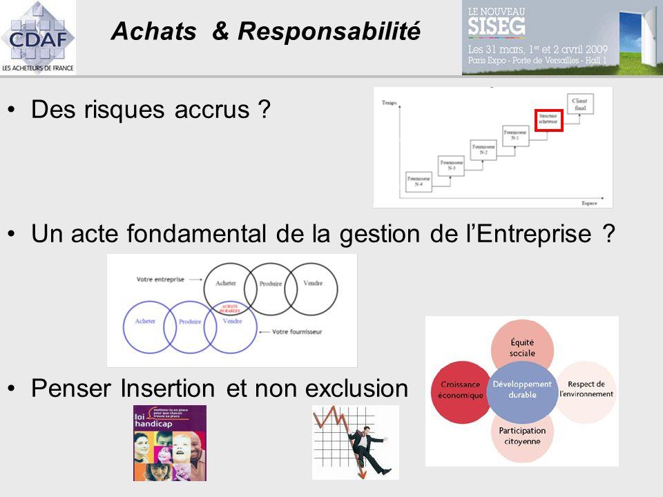 Achats & Responsabilité