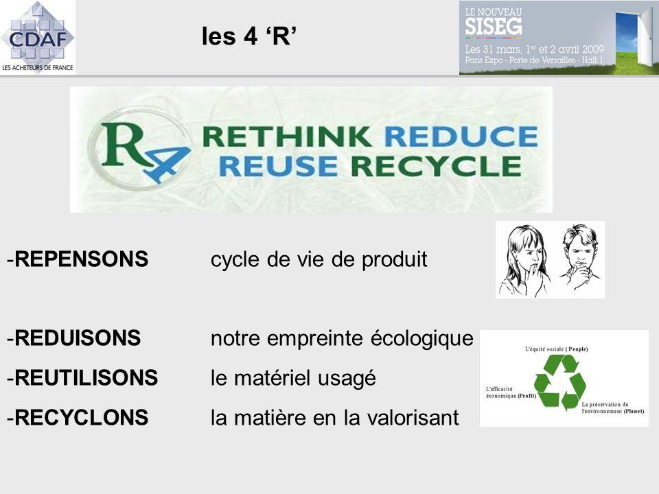 les 4 'R' REPENSONS cycle de vie de produit