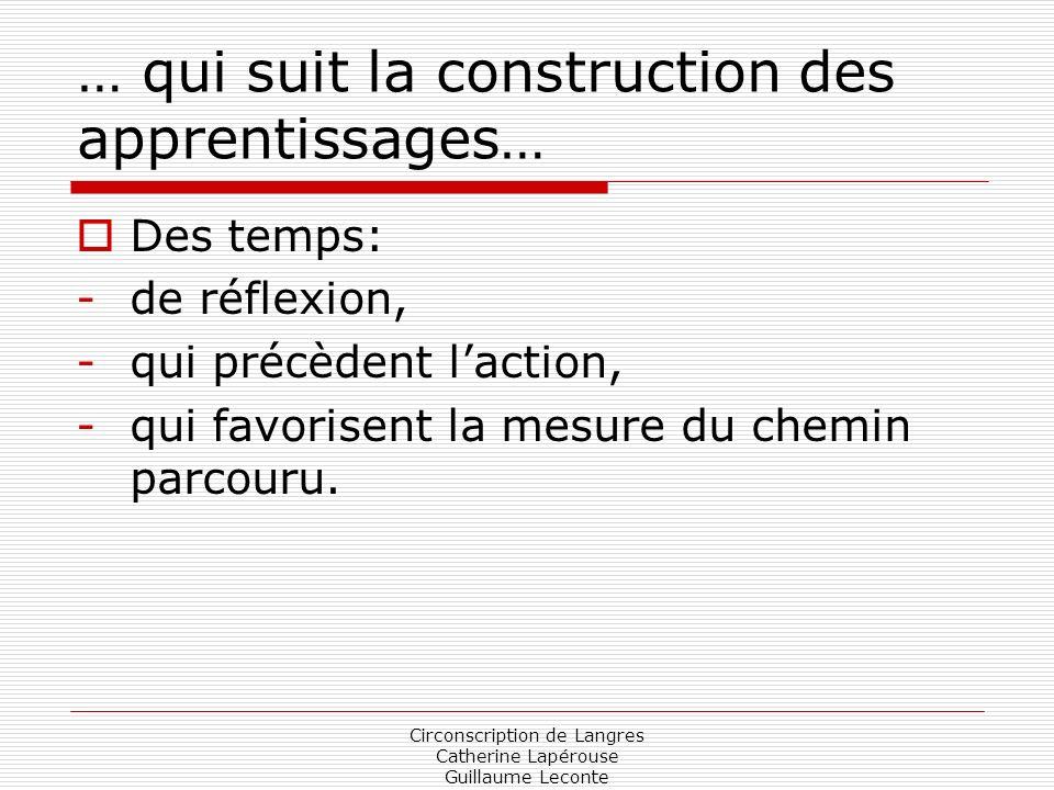 … qui suit la construction des apprentissages…