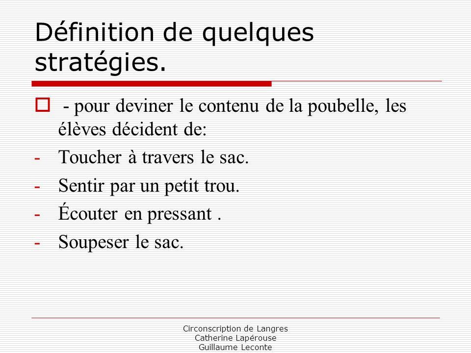Définition de quelques stratégies.