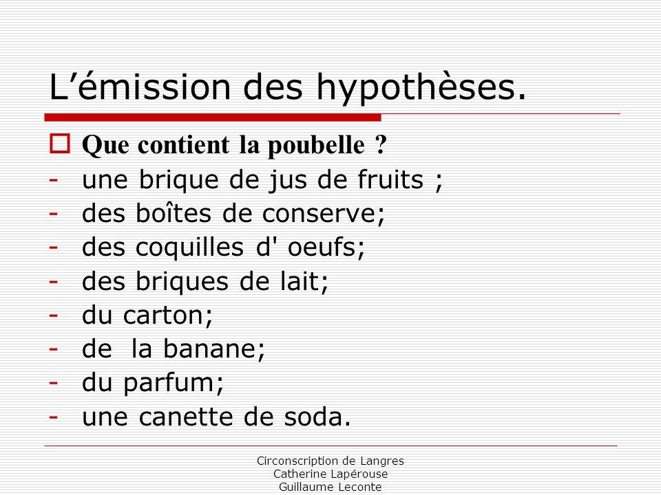 L'émission des hypothèses.