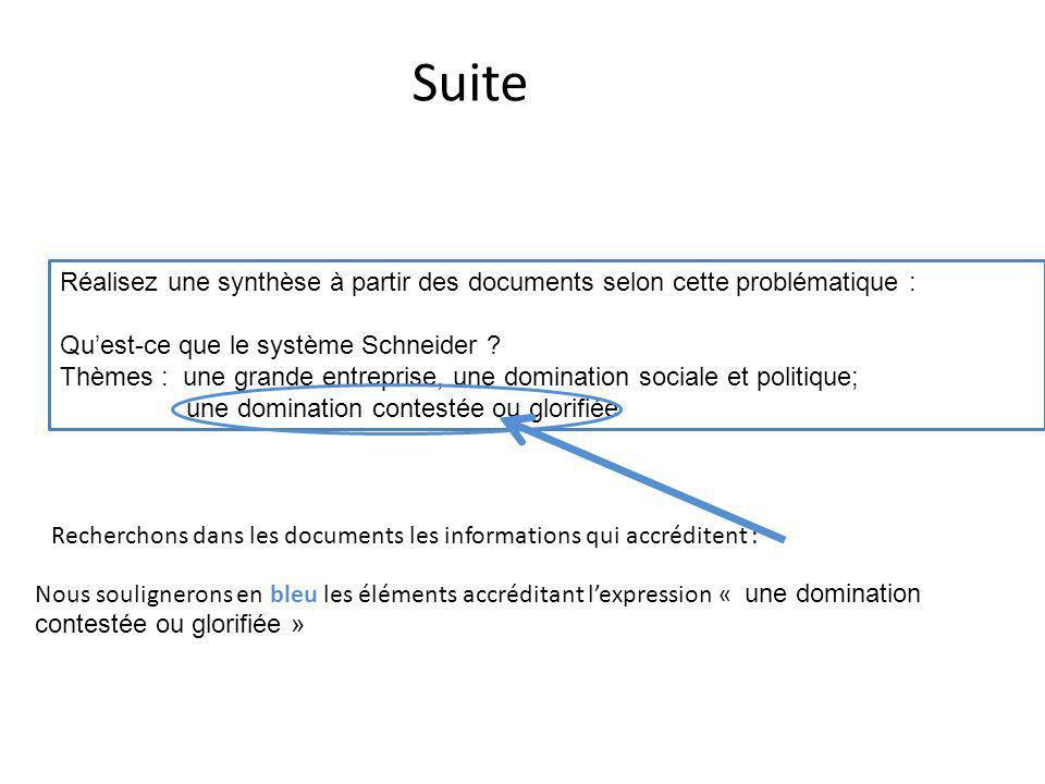 Suite Réalisez une synthèse à partir des documents selon cette problématique : Qu'est-ce que le système Schneider