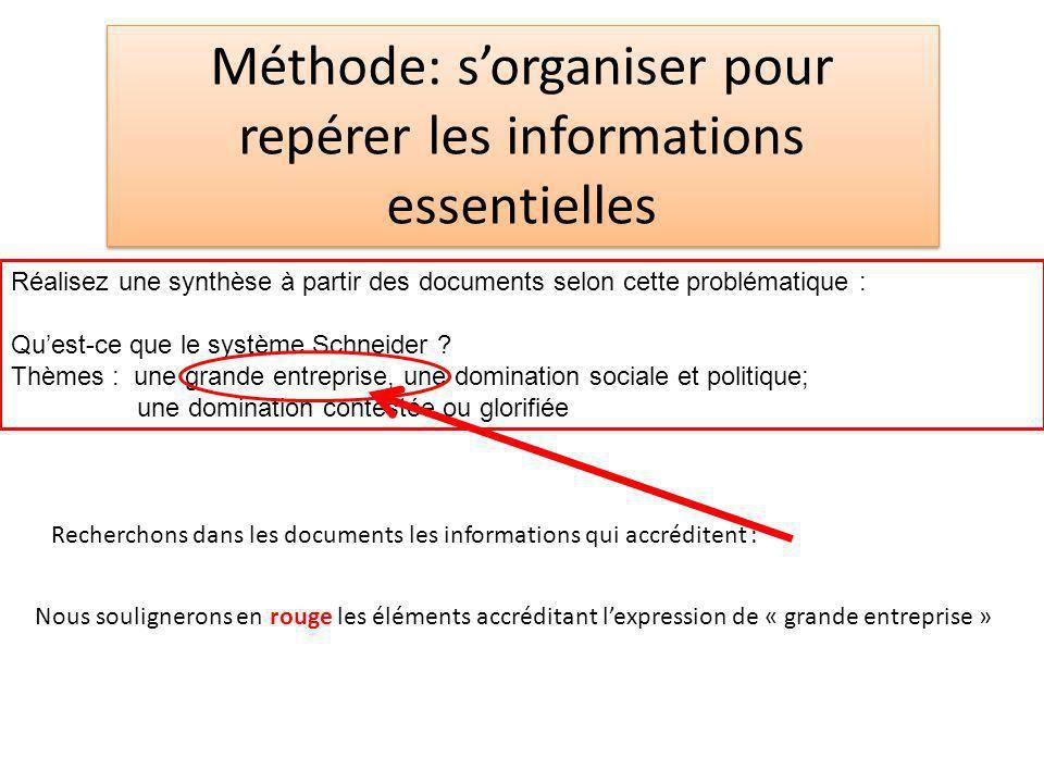 Méthode: s'organiser pour repérer les informations essentielles
