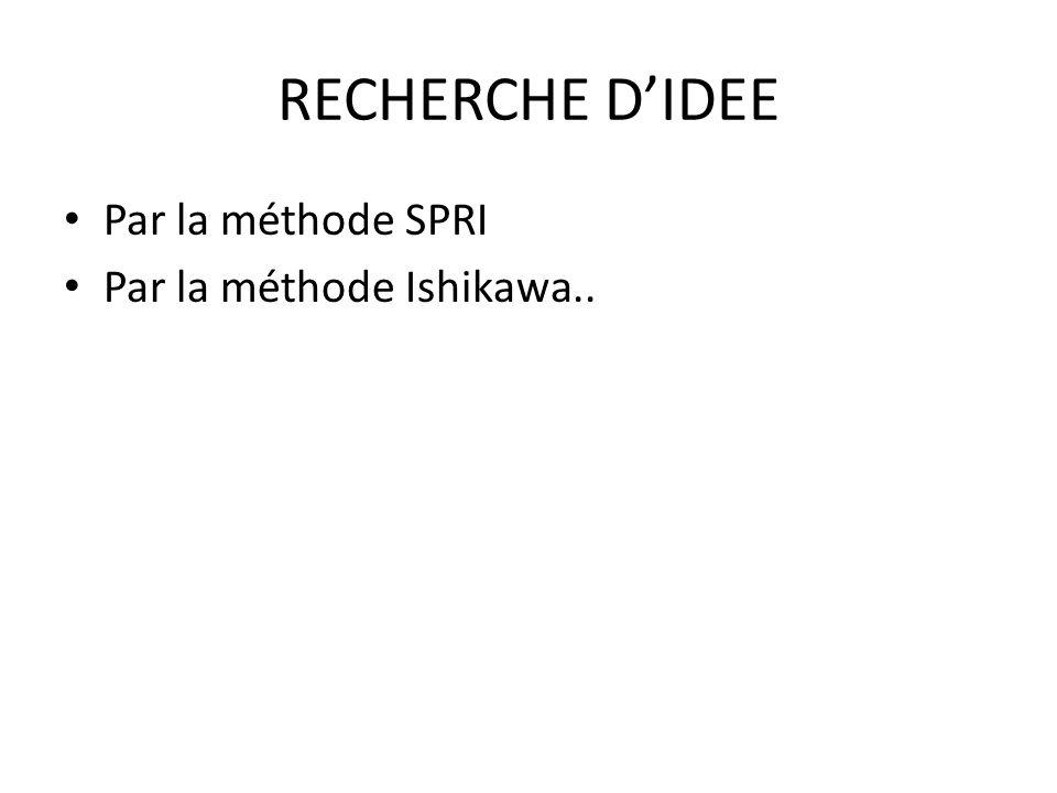 RECHERCHE D'IDEE Par la méthode SPRI Par la méthode Ishikawa..