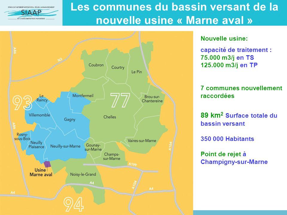 Les communes du bassin versant de la nouvelle usine « Marne aval »