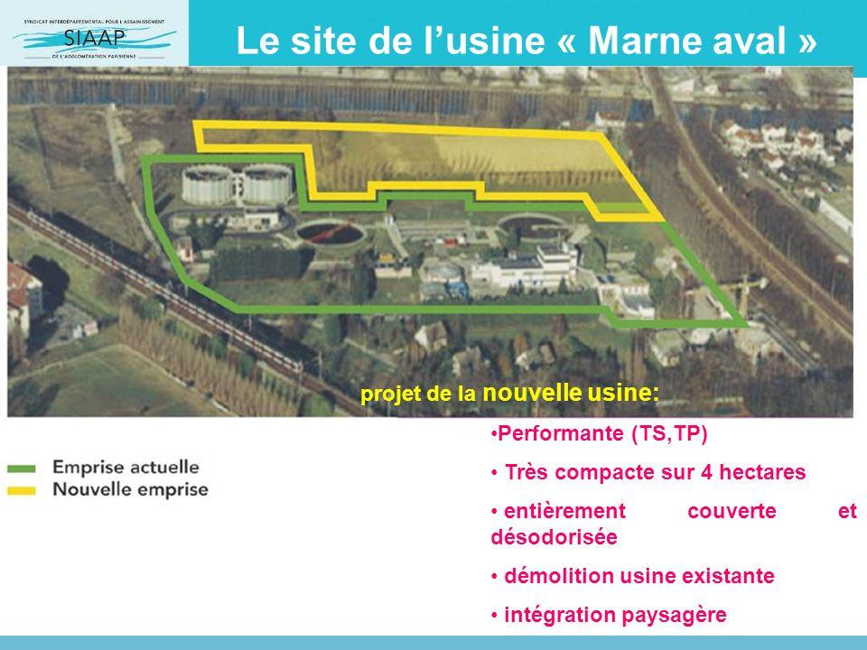 Le site de l'usine « Marne aval »