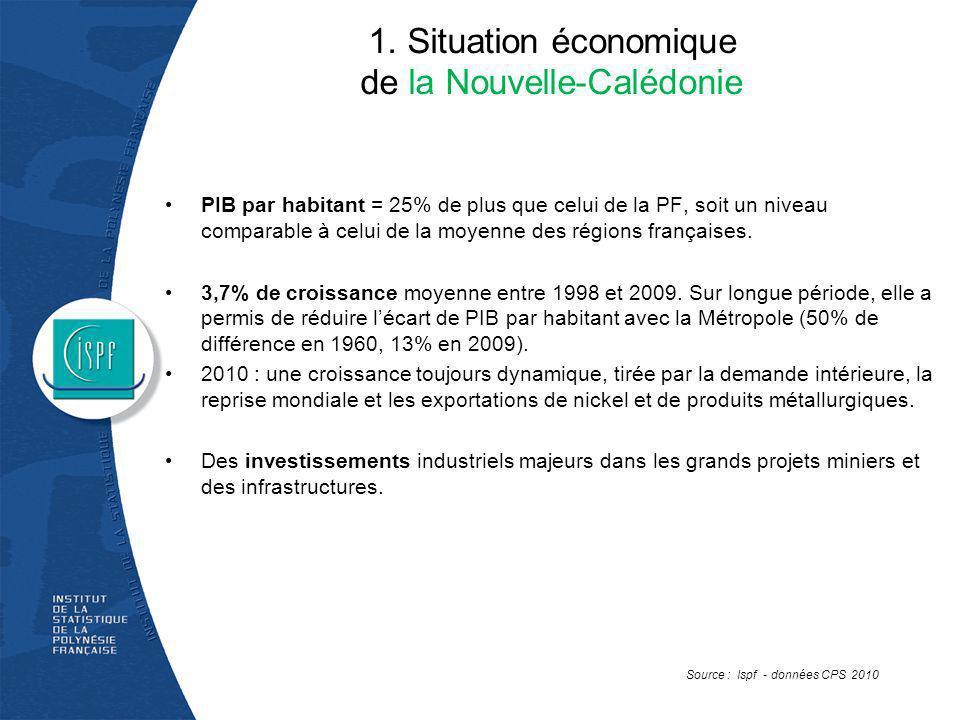 1. Situation économique de la Nouvelle-Calédonie