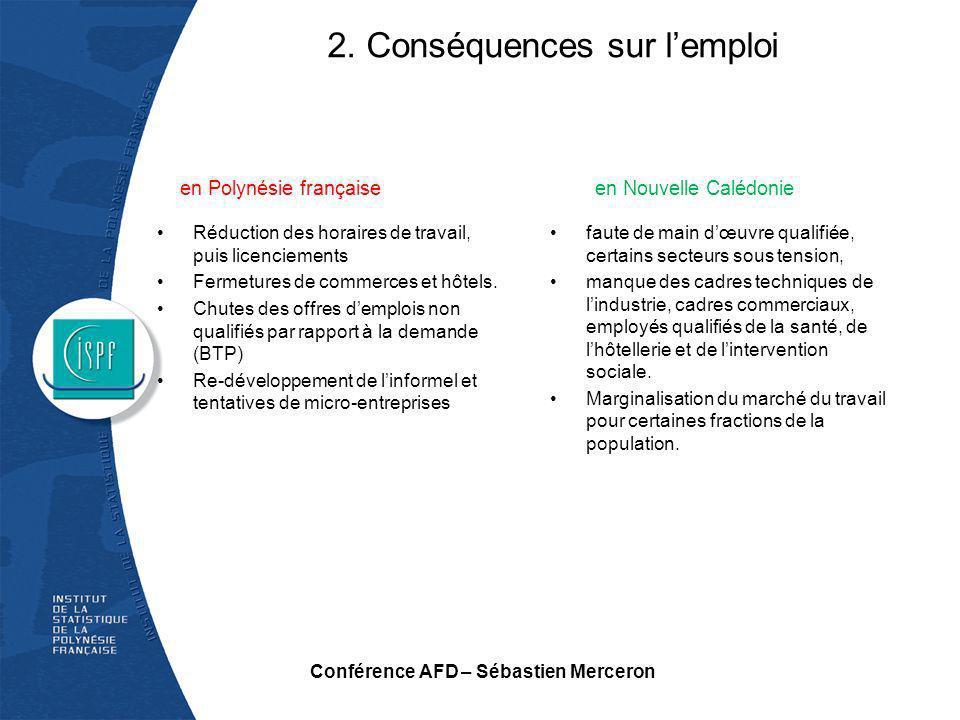 2. Conséquences sur l'emploi