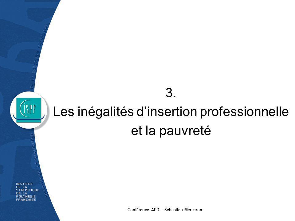 Conférence AFD – Sébastien Merceron