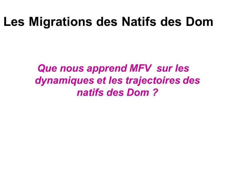 Les Migrations des Natifs des Dom