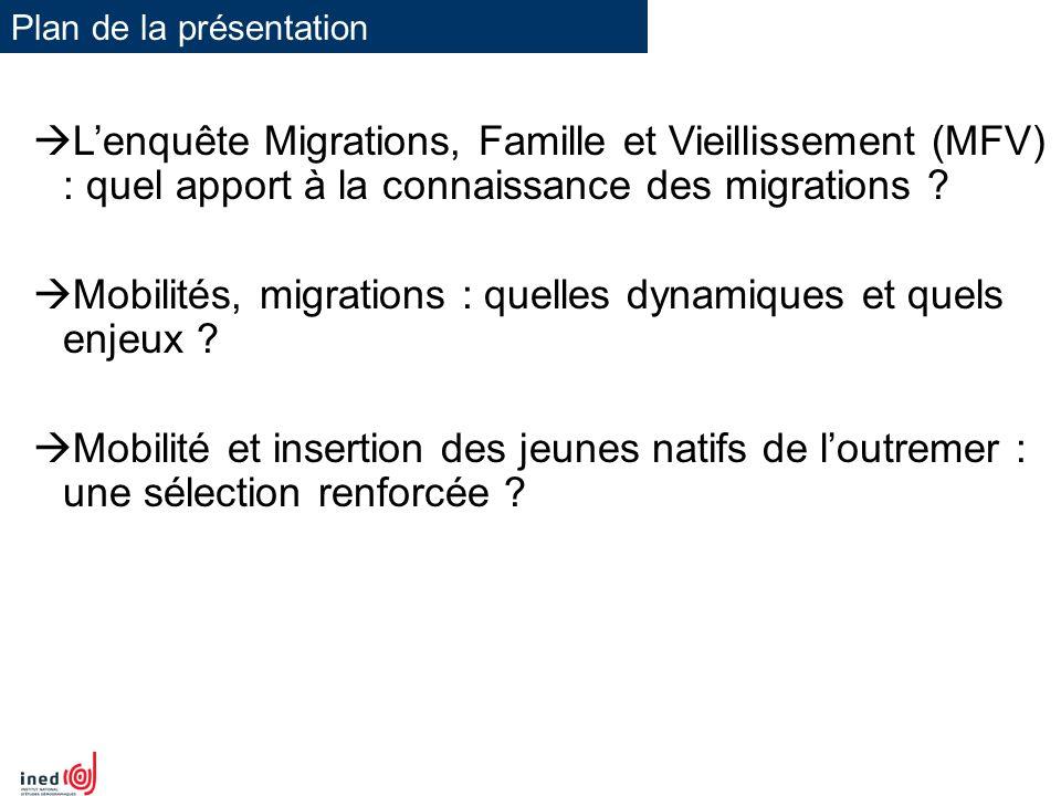 Mobilités, migrations : quelles dynamiques et quels enjeux