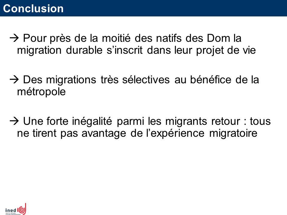 Conclusion  Pour près de la moitié des natifs des Dom la migration durable s'inscrit dans leur projet de vie.