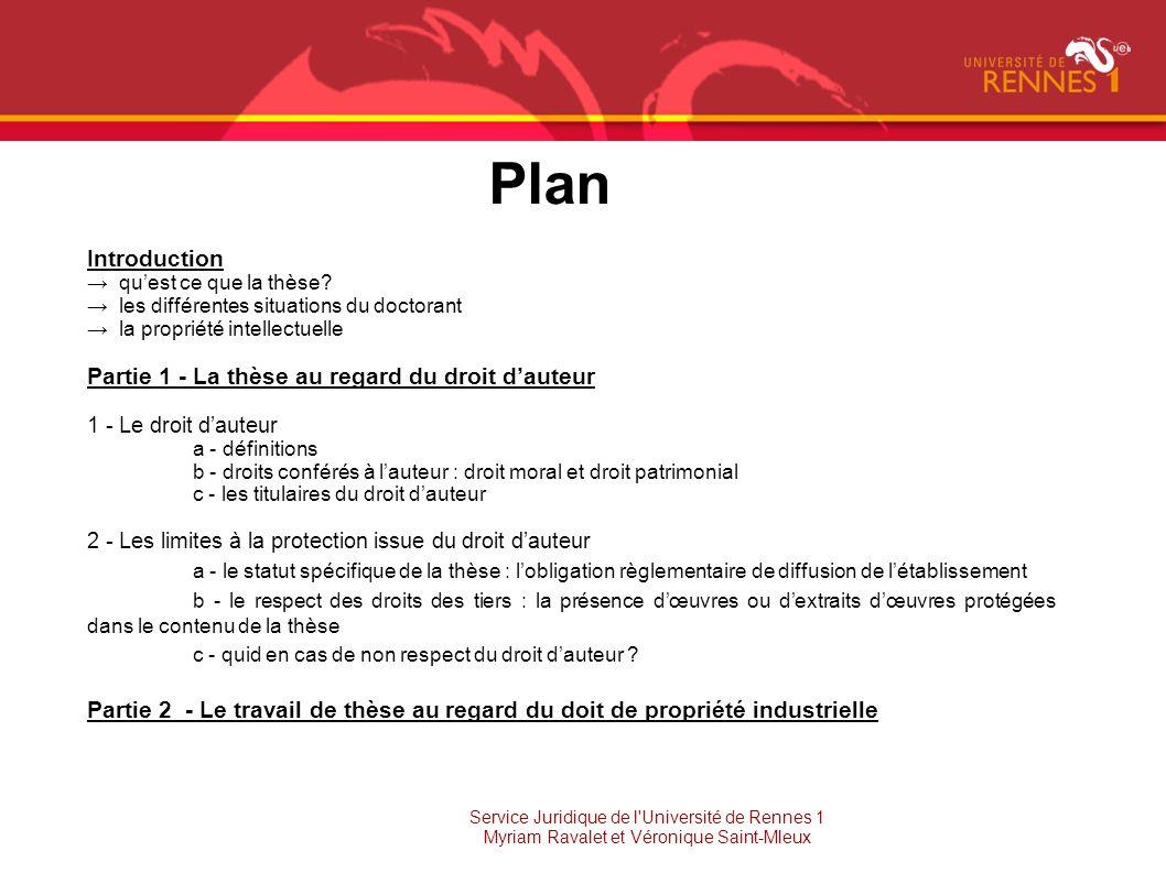 Plan Introduction Partie 1 - La thèse au regard du droit d'auteur