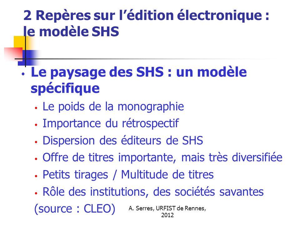 2 Repères sur l'édition électronique : le modèle SHS