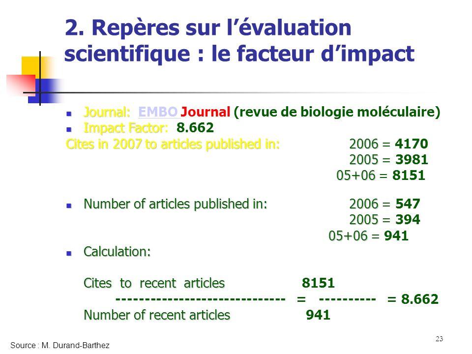 2. Repères sur l'évaluation scientifique : le facteur d'impact