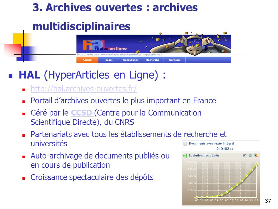 3. Archives ouvertes : archives multidisciplinaires