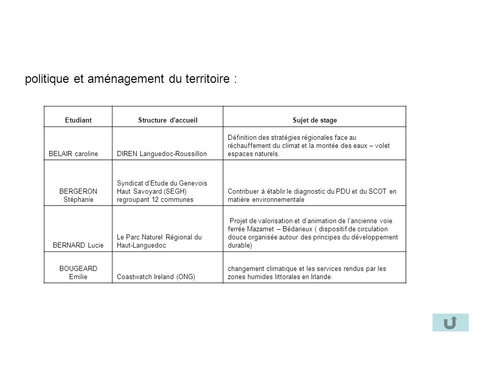politique et aménagement du territoire :