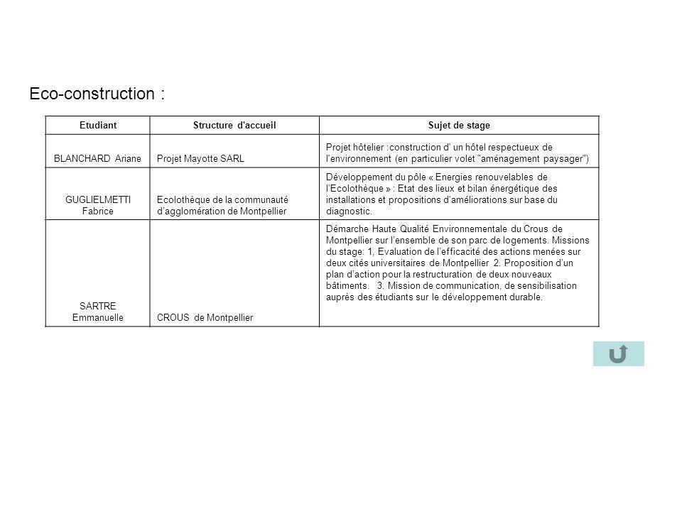 Eco-construction : Etudiant Structure d accueil Sujet de stage