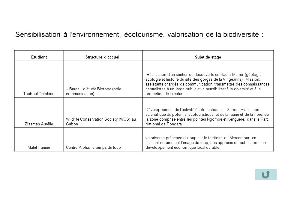 Sensibilisation à l'environnement, écotourisme, valorisation de la biodiversité :