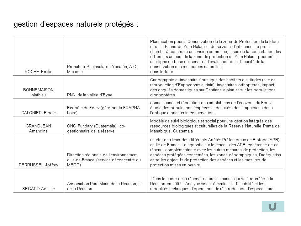 gestion d'espaces naturels protégés :
