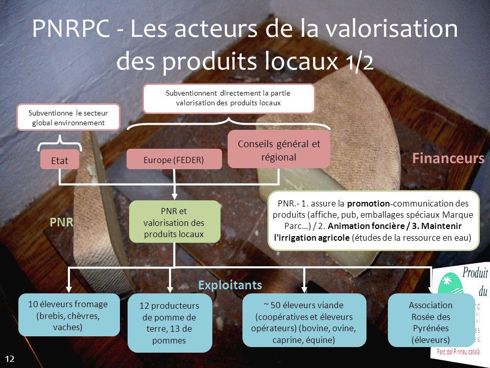PNRPC - Les acteurs de la valorisation des produits locaux 1/2
