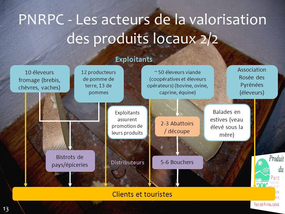 PNRPC - Les acteurs de la valorisation des produits locaux 2/2
