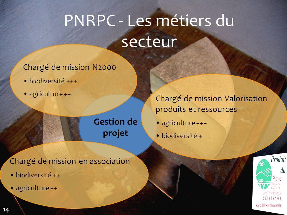 PNRPC - Les métiers du secteur