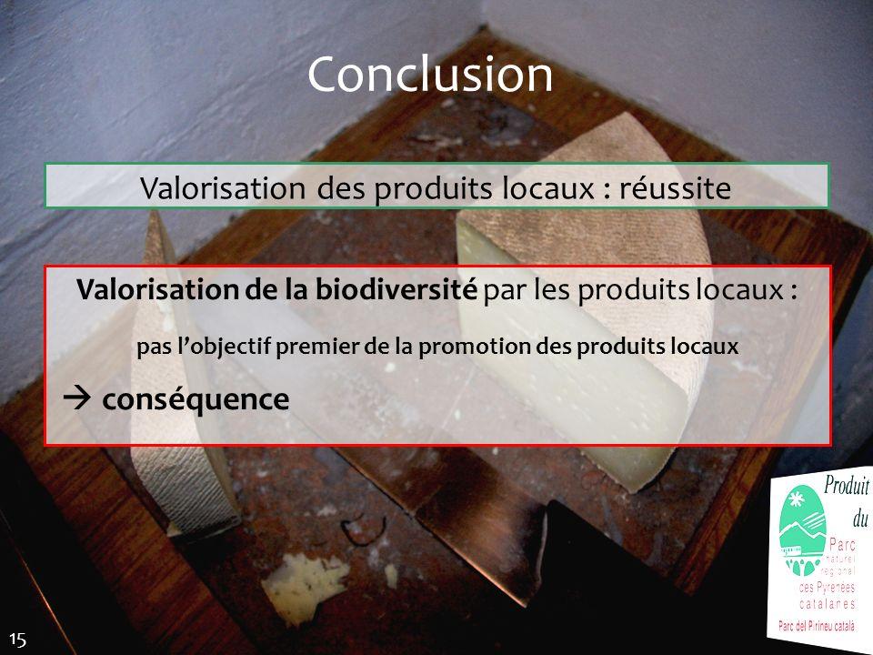 Conclusion Valorisation des produits locaux : réussite  conséquence