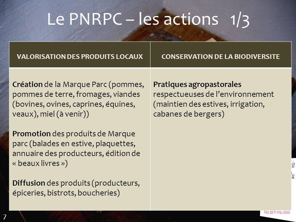 VALORISATION DES PRODUITS LOCAUX CONSERVATION DE LA BIODIVERSITE