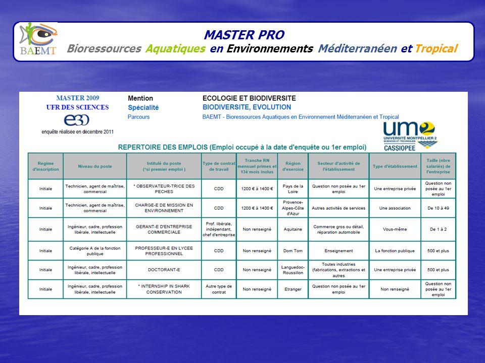 MASTER PRO Bioressources Aquatiques en Environnements Méditerranéen et Tropical