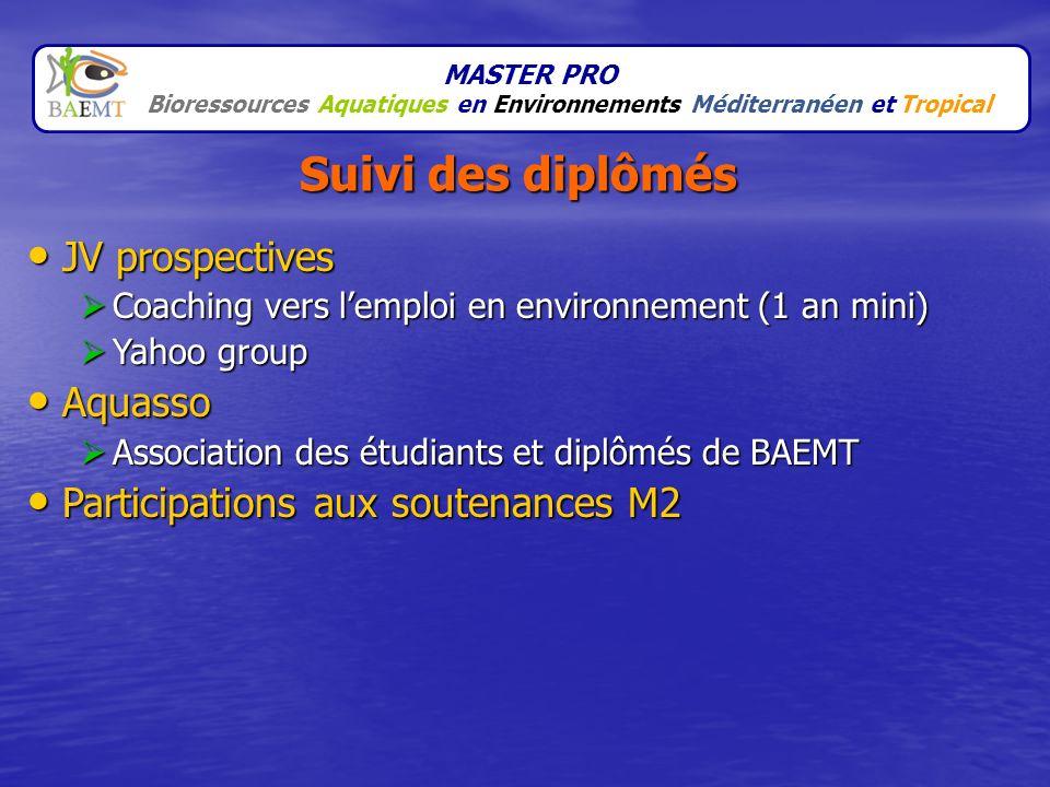 Suivi des diplômés JV prospectives Aquasso