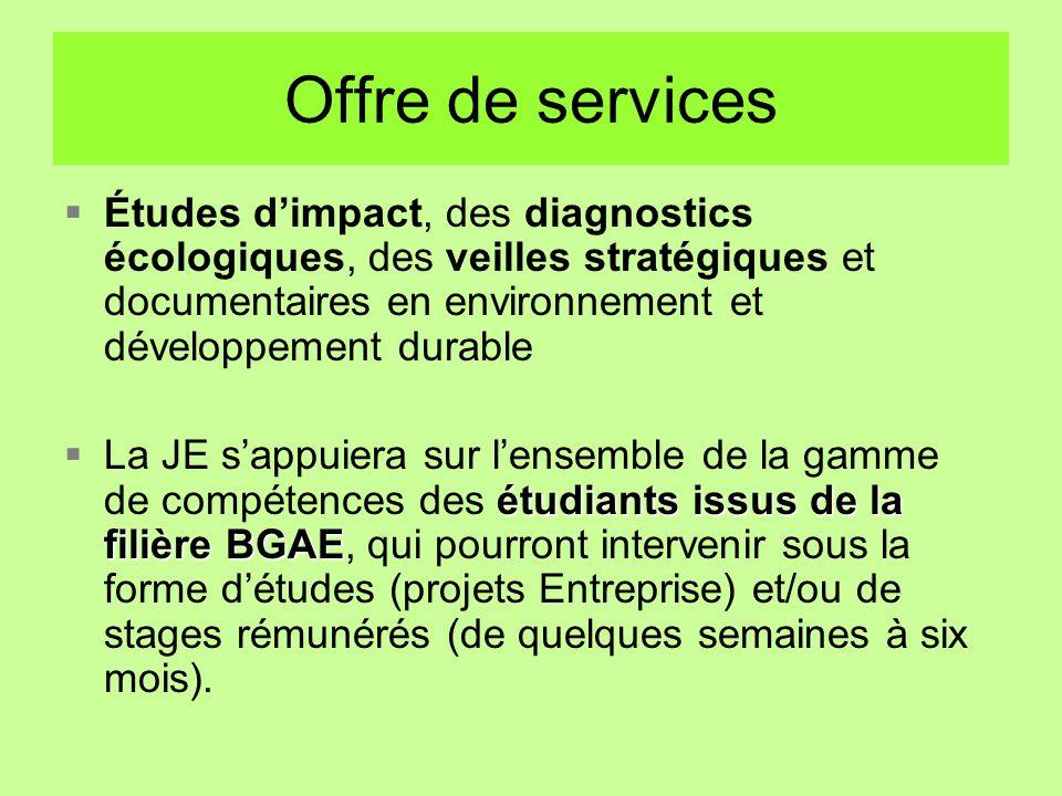 Offre de services Études d'impact, des diagnostics écologiques, des veilles stratégiques et documentaires en environnement et développement durable.